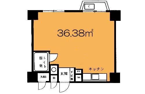 チサン第7新大阪